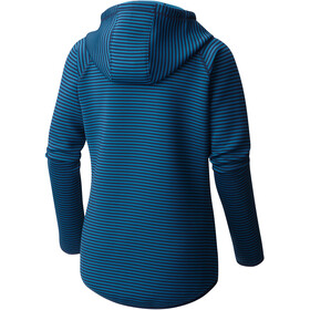 Columbia Castella Peak sweater Dames blauw